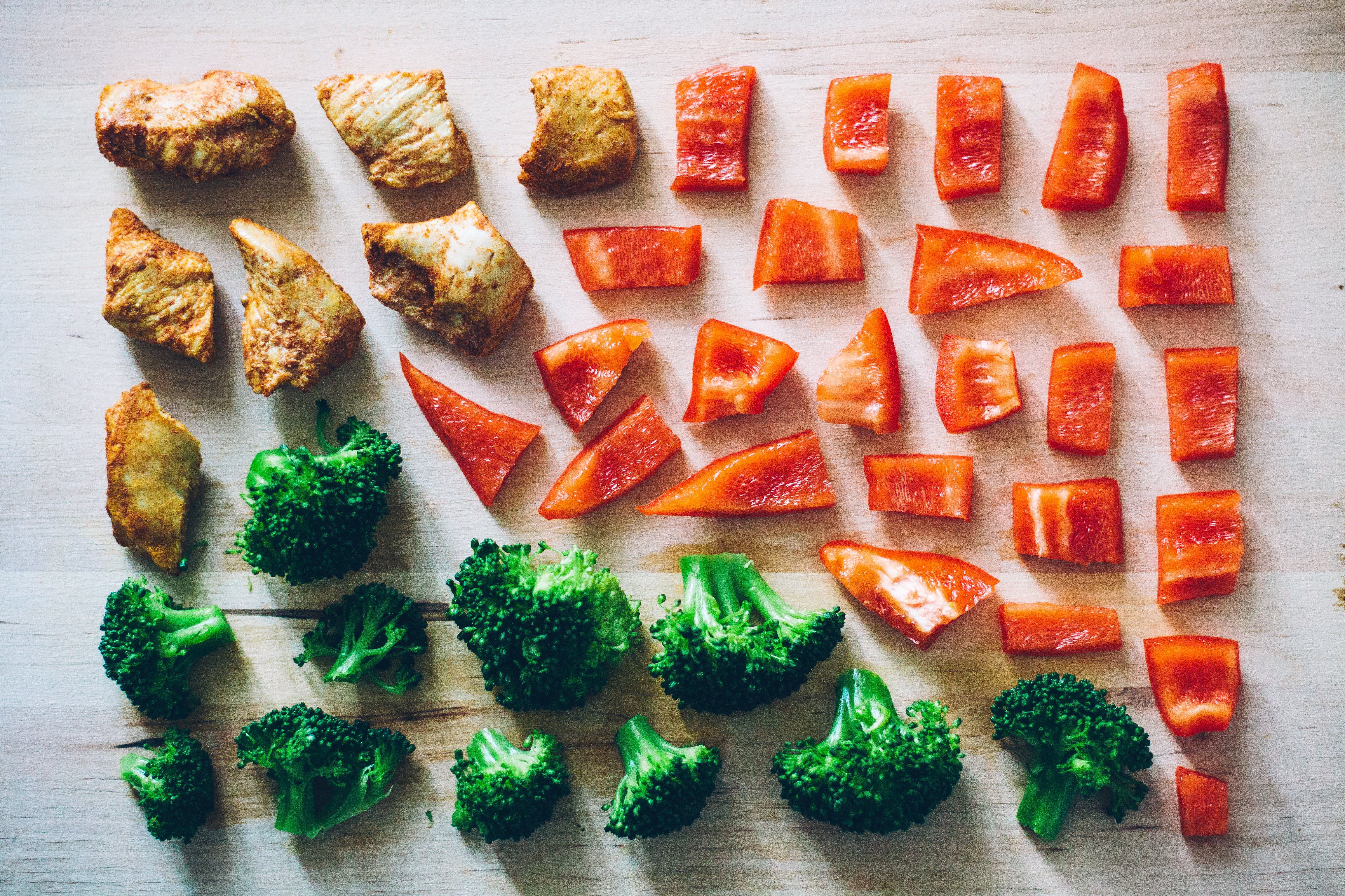 How to Count Macros the Lazy Way